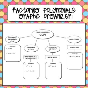 Freebie Factoring Polynomials Graphic Organizer For Molding The