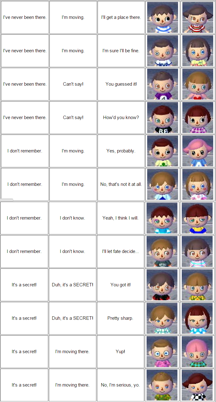 Animal Crossing New Leaf Face Guide Animal Crossing Hair Guide Animal Crossing Hair Animal Crossing Characters