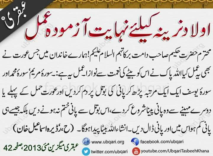 Aulad nareena k liye | dua | Quran pak, Dua in urdu, Islamic dua