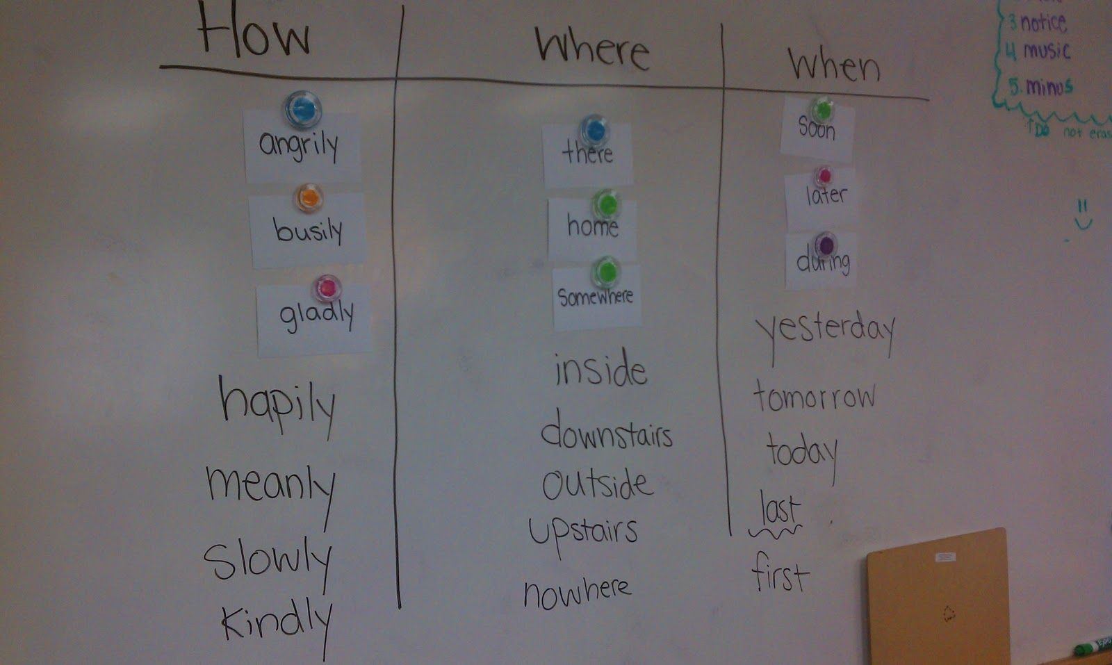 Adverbs Strategy Students Sort Words According To What The Modify
