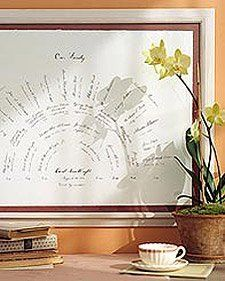 Does anyone keep tabs on Martha's crafts of the day? We've looked over a few of the possibilities in the past, many of which seem like things we'd never do (most are geared at the most enthusiastic of crafters, the promise of something engaging, but not always with much of a need or realistic use).   A family tree is one of those things we've always hoped to put together. Martha's version is a pretty straight forward project (see below); other suggestions for creating the…
