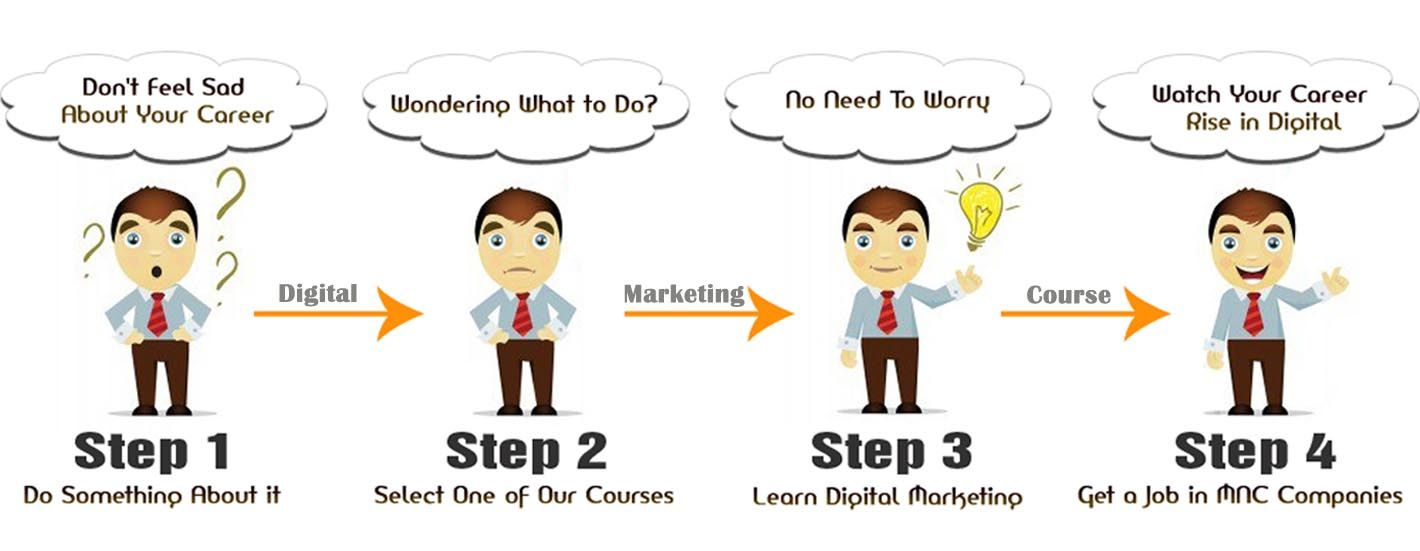 Digital Marketing Training Courses Certification Programs Sc