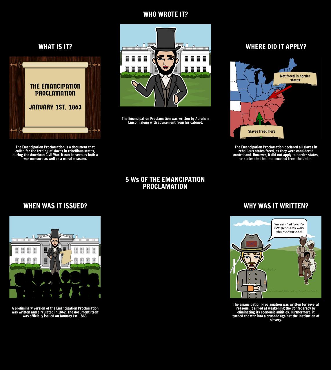 The Emancipation Proclamation 5 Ws