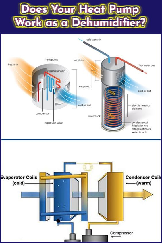 Top 10 Manufacturers Suppliers Dealers Of Heat Pumps Air To