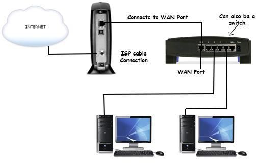 Network Cable Wiring tutorial for home and office networks.   Cool ...