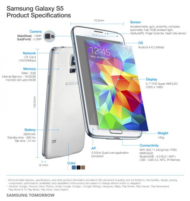 Resumo Das Especificações Do Samsung Galaxy S5 Em Uma