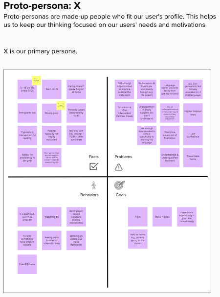 How To Really Prepare For A Design Sprint Customer Journey