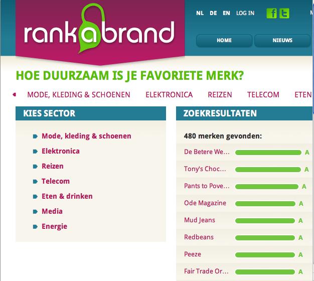 b56111207647 Vergelijk hoe duurzaam populaire merken als Nike