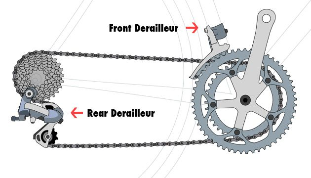 Find Out Useful Cycling Tips How To Use Bicycle Gears