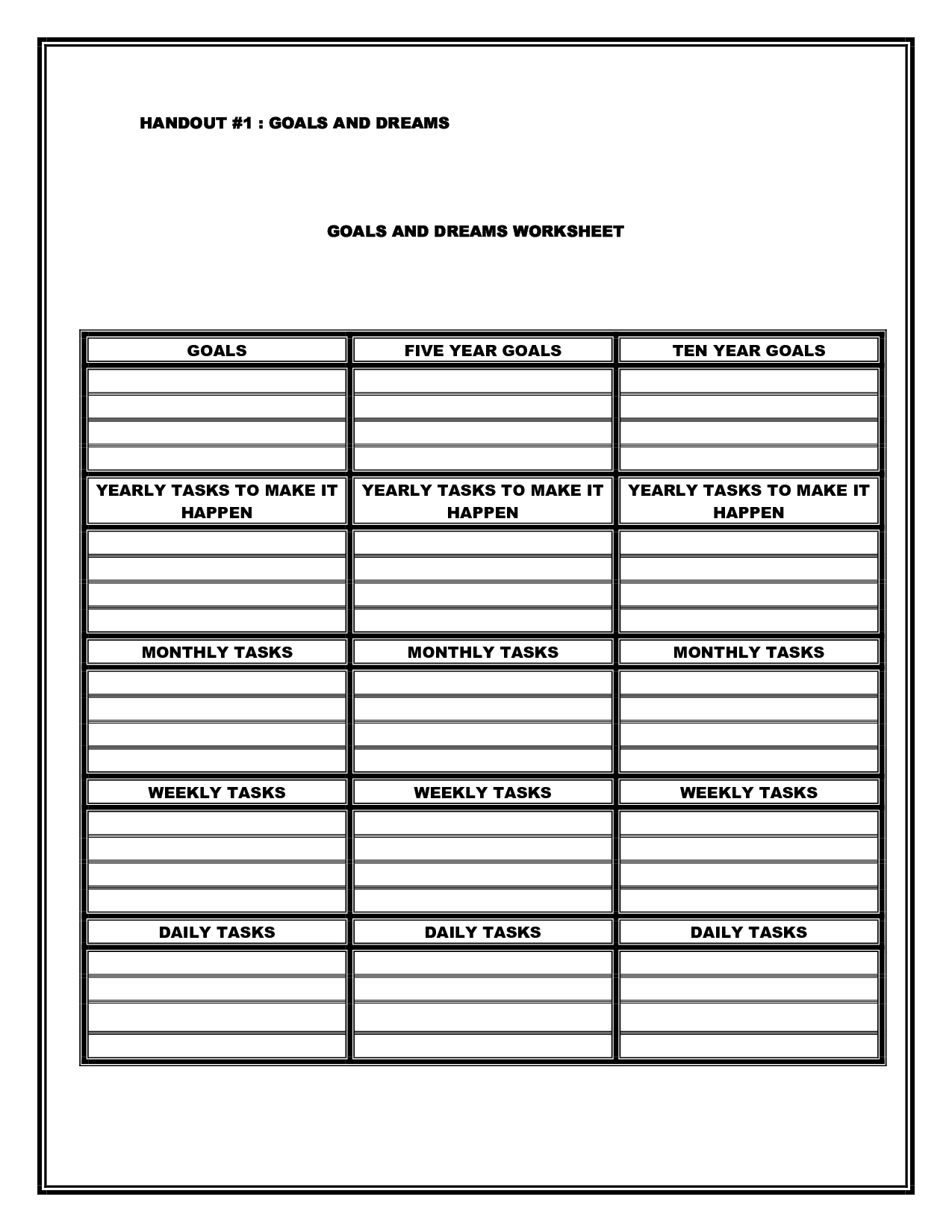 worksheet Career Path Worksheet healthy boundaries worksheet bing images therapy pinterest goals worksheettherapy worksheetscareer pathhealthy