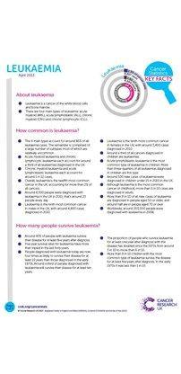 CancerStats Key Facts