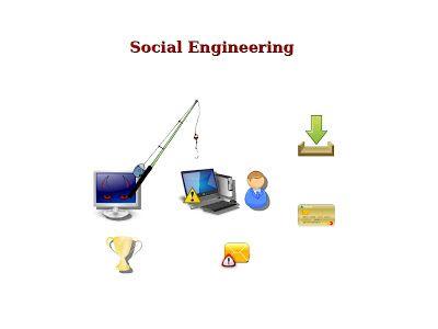 What is Social Engineering ?
