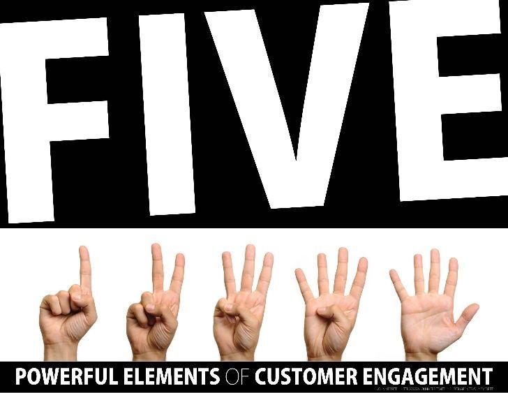 five-powerful-elements-of-customer-engagement by John Merritt via Slideshare