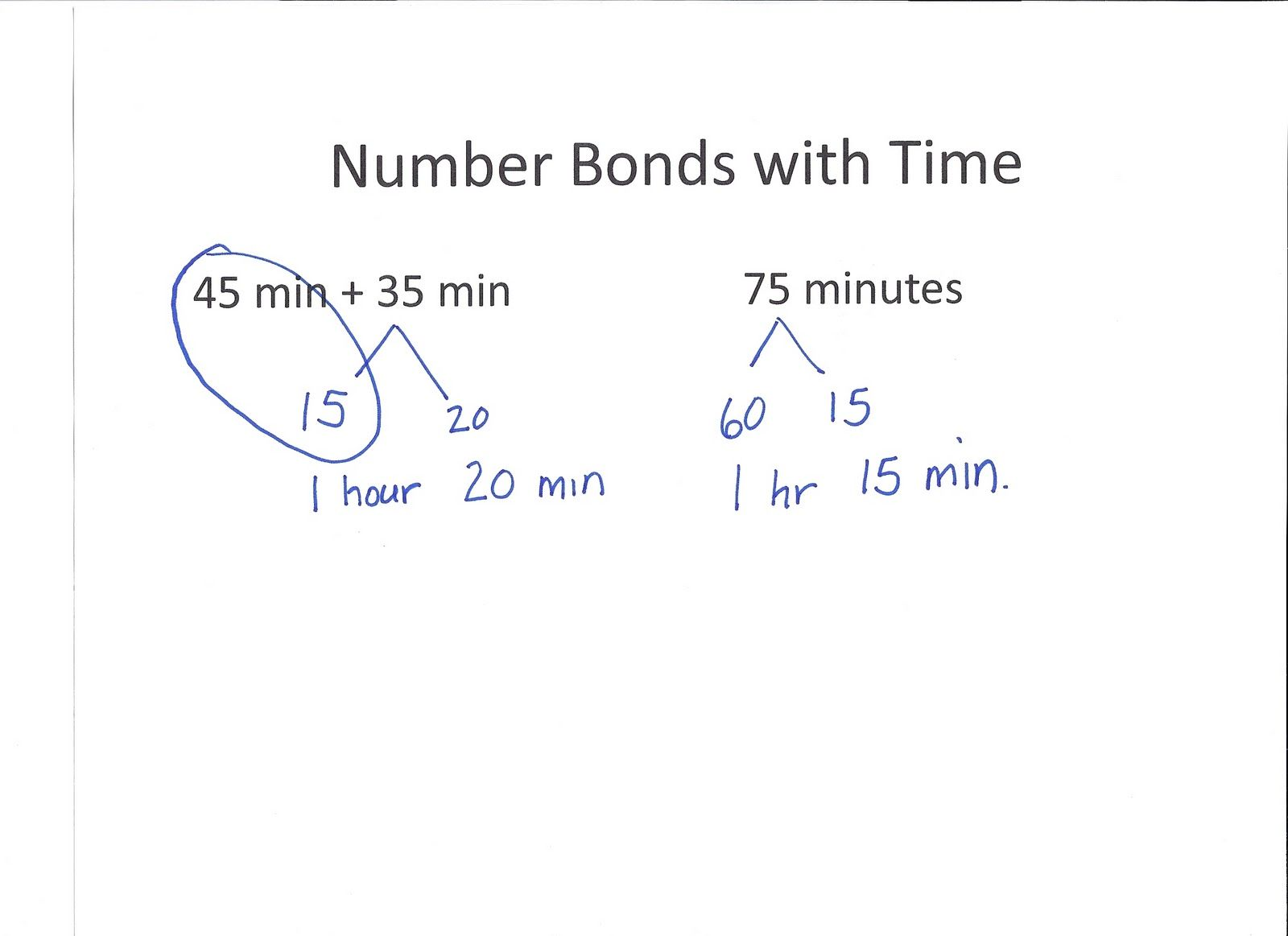 Number Bonds With Time