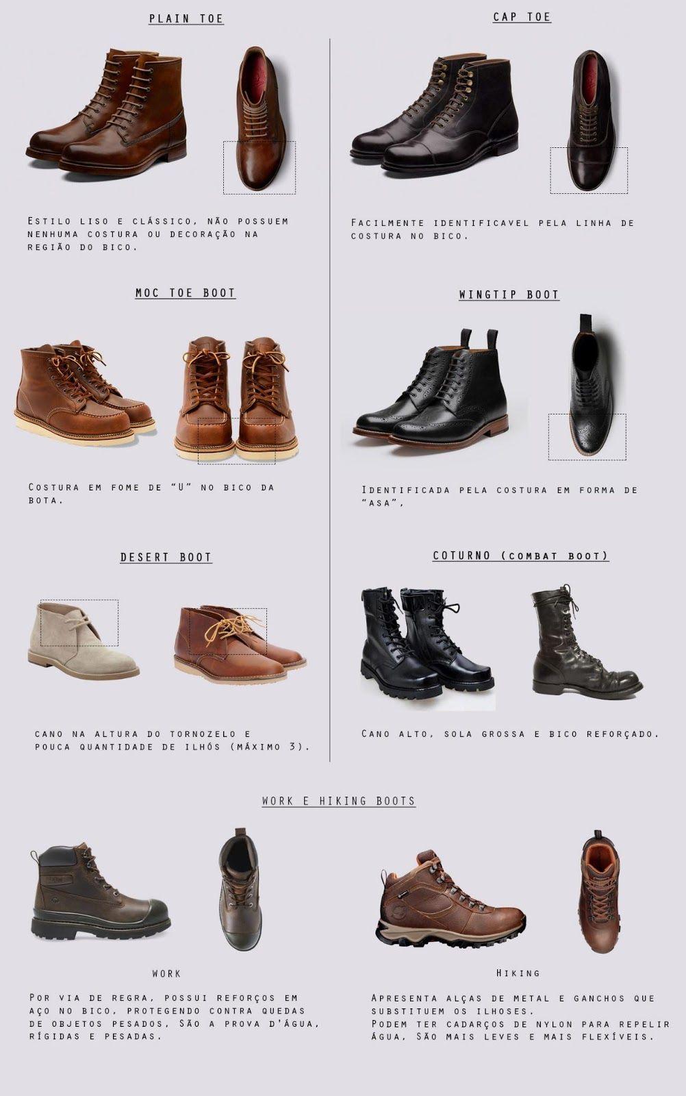 46cd96c69bd5f4 Onze tipos de botas masculinas pra todo homem saber usar em 2019 ...
