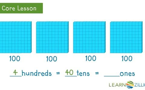 Identify an equal number of ones, tens, and hundreds 2NBT1 ...