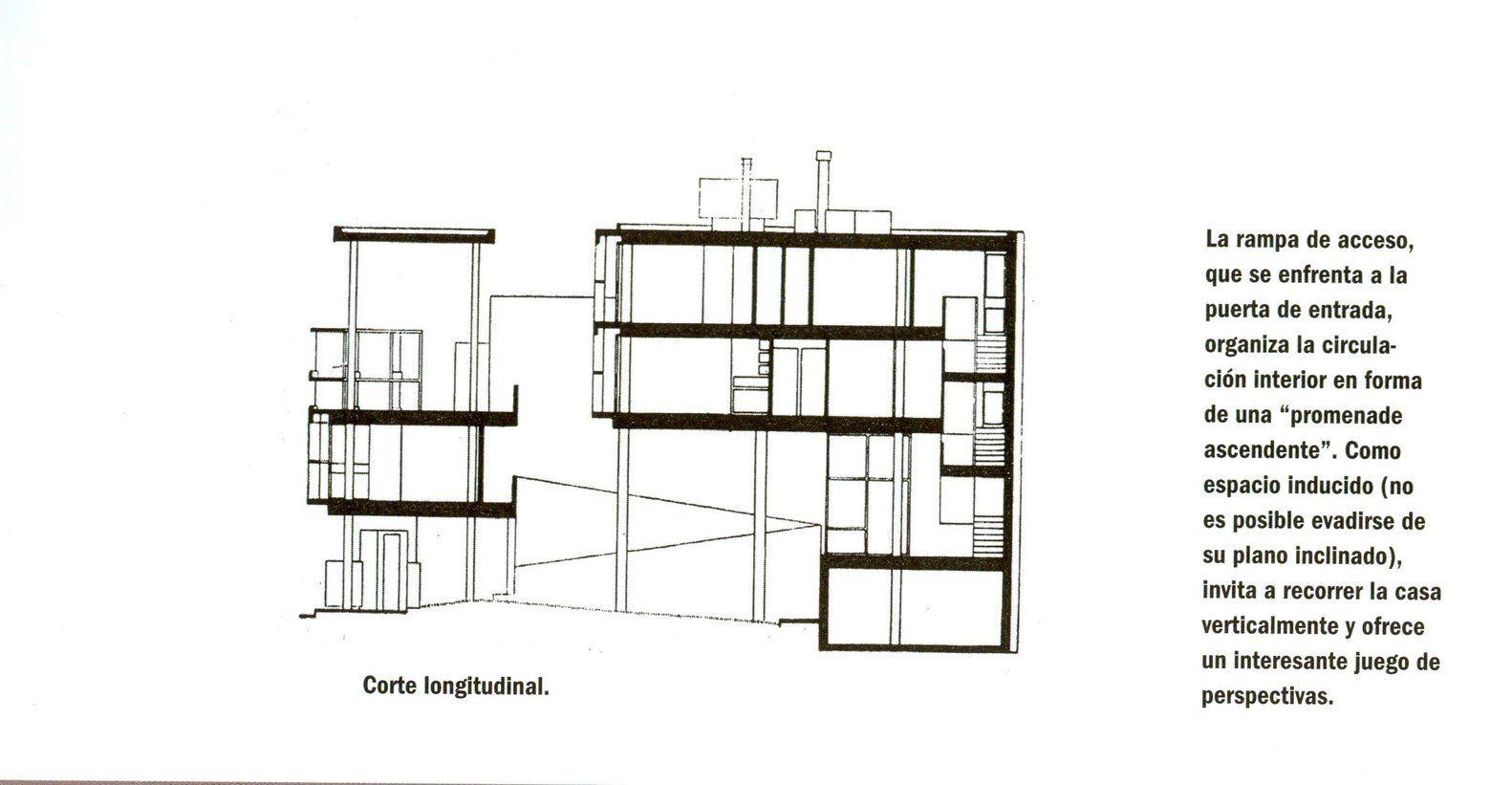 Galeria De Clasicos De Arquitectura Casa Curutchet Le
