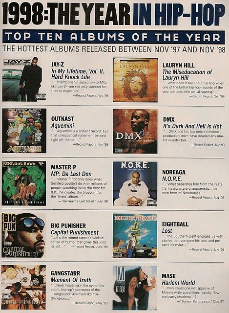 Top Ten Hip Hop Albums of the Year 1998wow the music was better - fresh blueprint party band