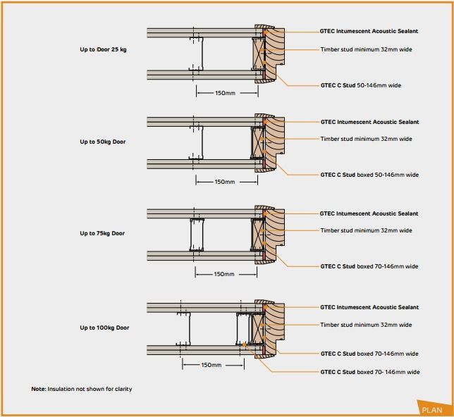 Door frame detailing in drywall partition | Door frame detailing in ...