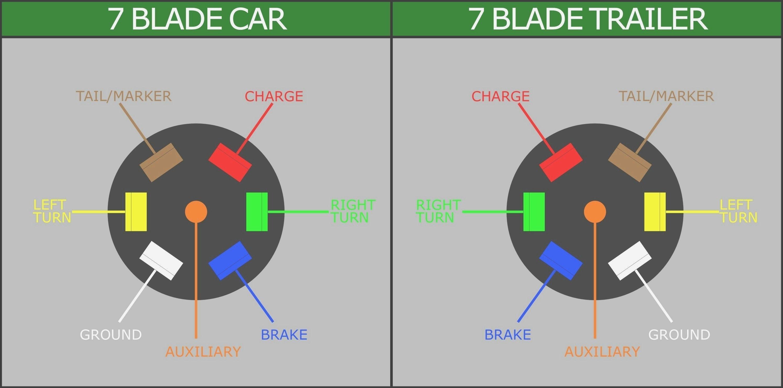 Luxury Ford Wiring Diagram For Trailer Plug  Diagrams