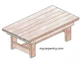 Cedar Coffee Table For The Patio Http Www Mycarpentry