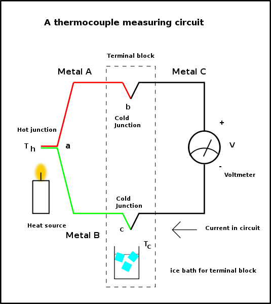 Sensing For The Typek Thermocouple Circuit Diagram Tradeoficcom