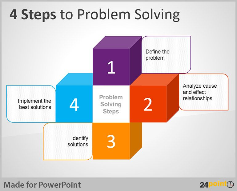 Tips to Use PowerPoint 3D Cubes in Business Presentations Cube - root cause analysis template