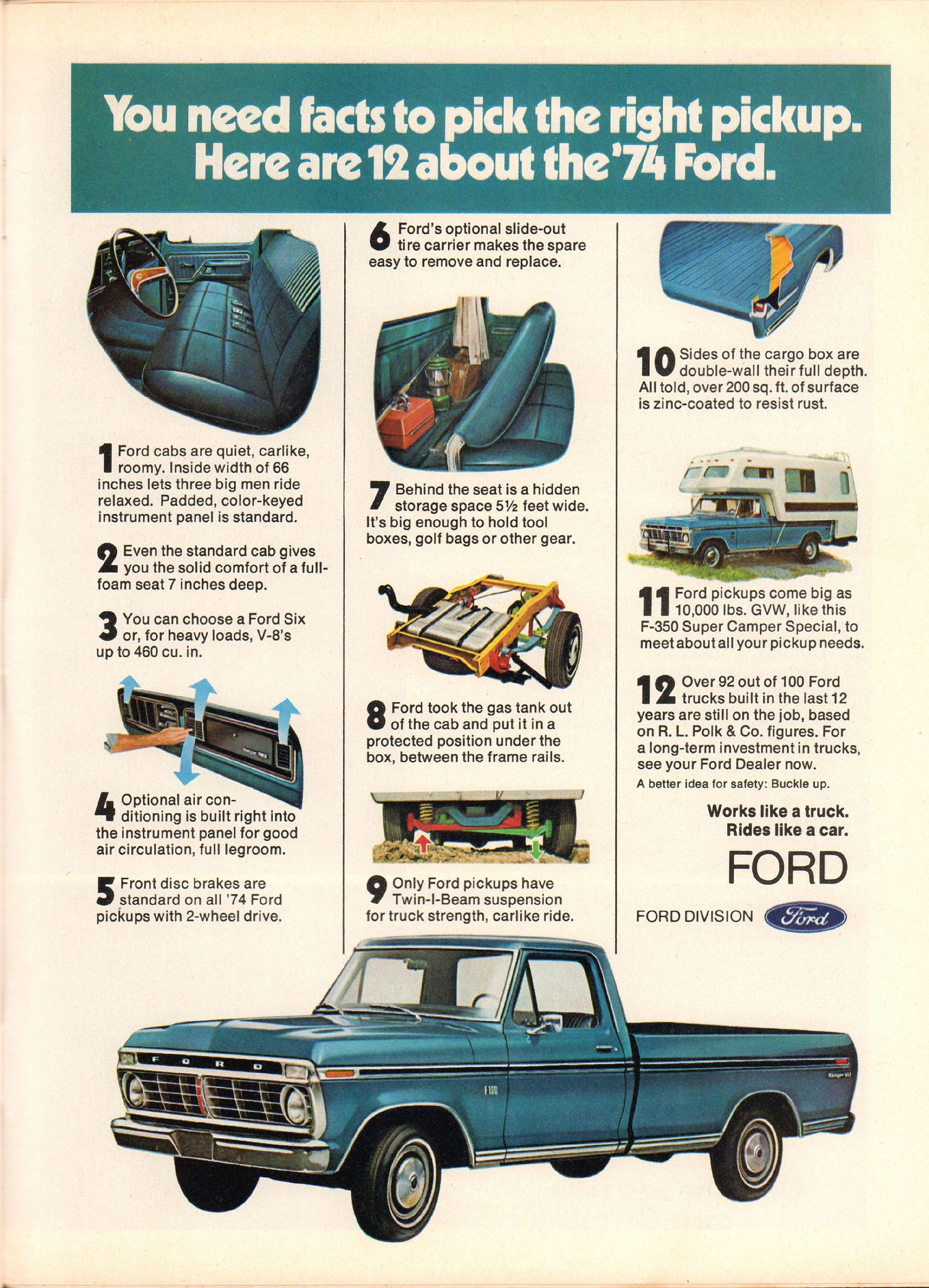 1974 Ford Pickup Truck Advertisement Motor Trend March 1955 F100 Spare Tire Carrier Https Flickr P 26ye4un