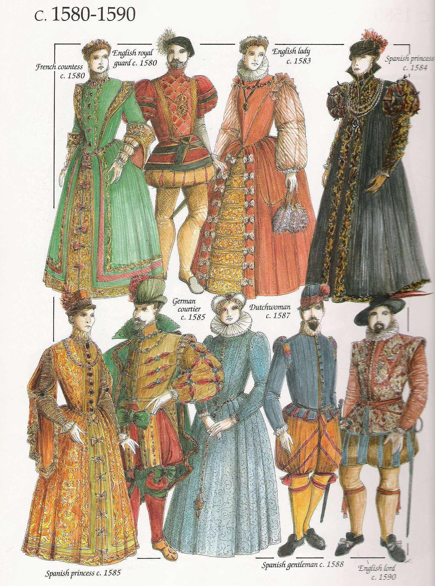 elizabethan costumes You searched for: elizabethan costume etsy is the home to thousands of handmade, vintage, and one-of-a-kind products and gifts related to your search no matter what you're looking for or where you are in the world, our global marketplace of sellers can help you find unique and affordable options.