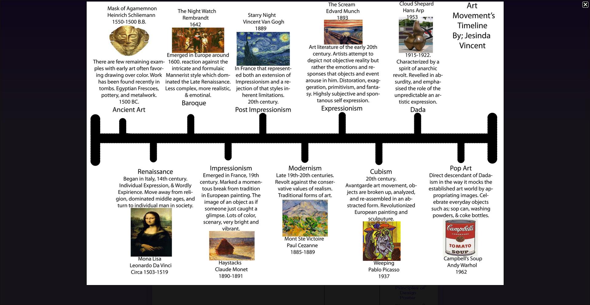 Jesinda S Blog Art Movement Timeline Art