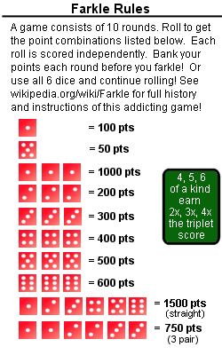 graphic about Farkle Rules Printable referred to as Farkle within just a insane As a result carefully entertaining!! Kiddos take pleasure in this
