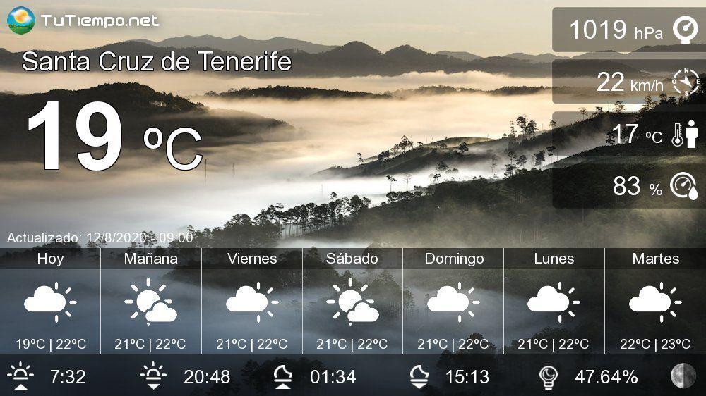 El Tiempo En Santa Cruz De Tenerife Pronóstico 15 Días Santa Cruz Diario Escrito Probabilidad De Lluvia