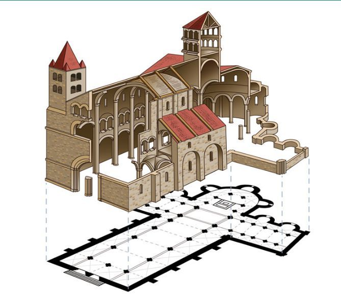 Planta Y Alzado De Una Iglesia Románica Arquitectura Romana Arquitectura Arte Arte Gotico Arquitectura
