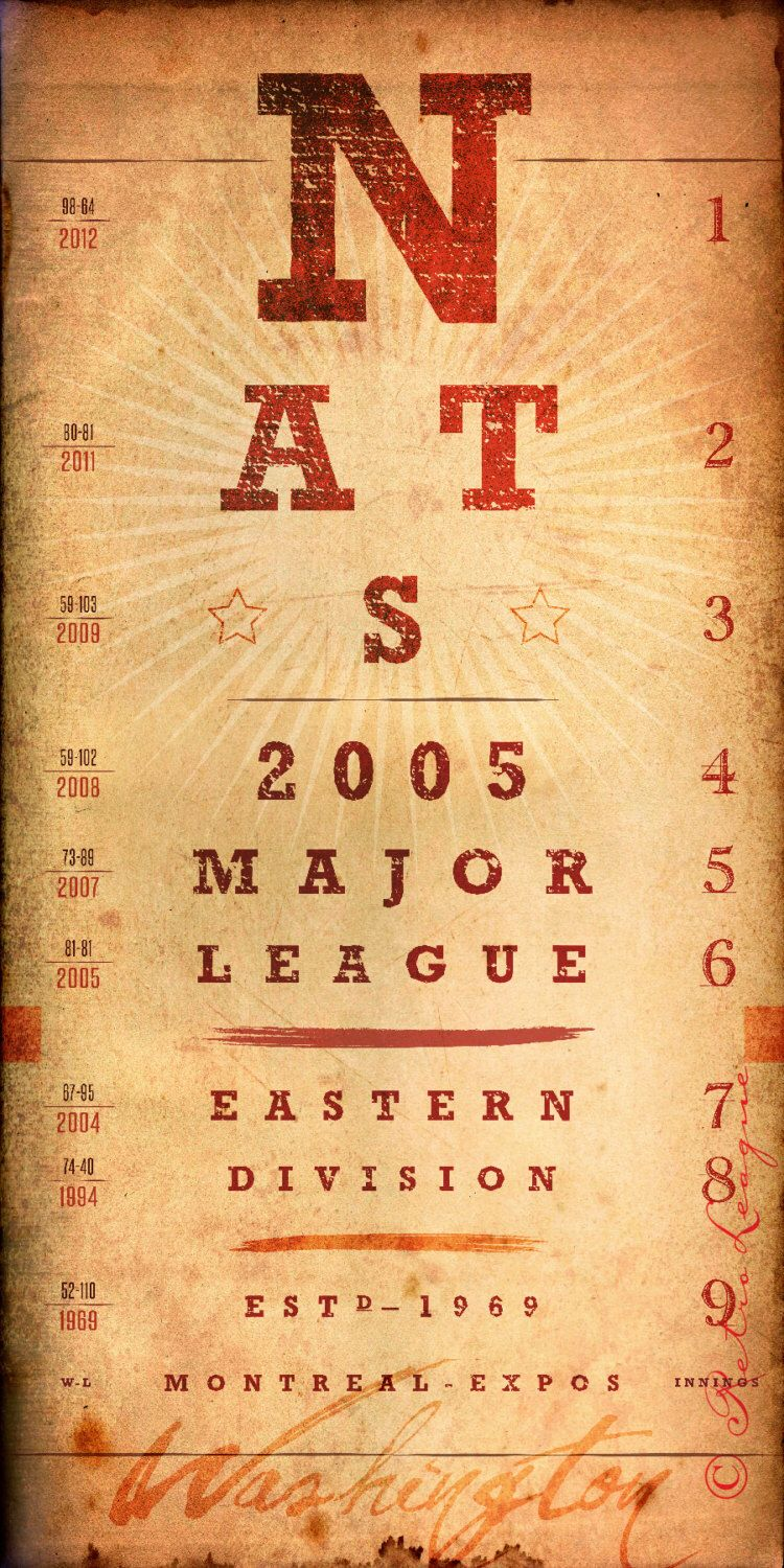 Washington Nationals: Vintage Sports Eye Chart Art - Historical ...