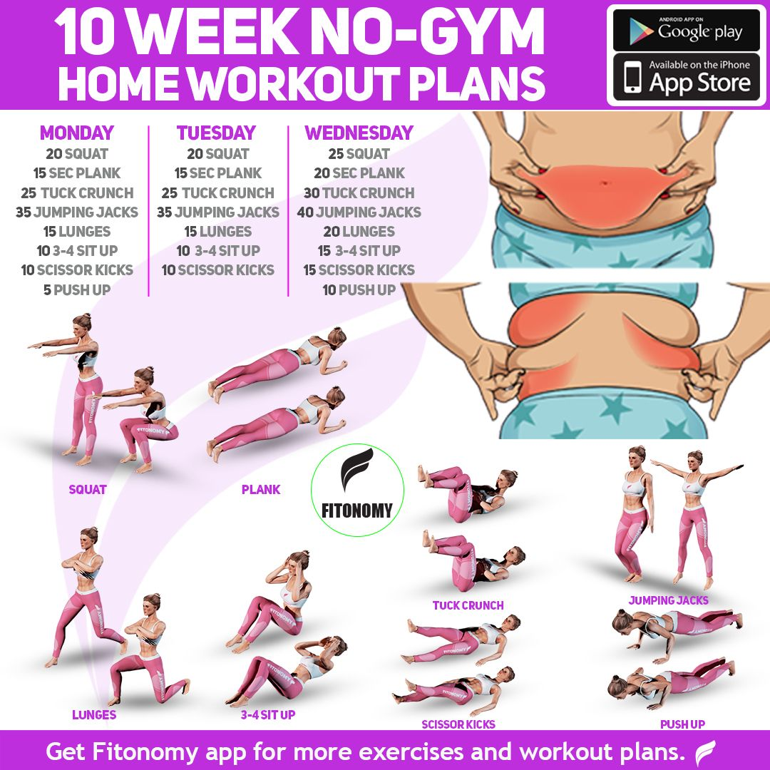 Download Fitonomy App For More Home Routines Like This At Home Workout Plan At Home Workouts 10 Week No Gym Workout