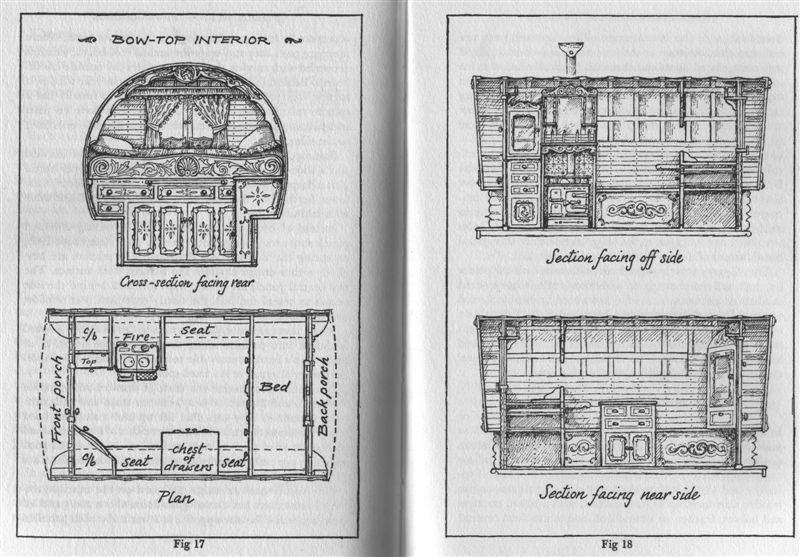 the layout plans for a bow top gypsy wagon. | gypsy wagons