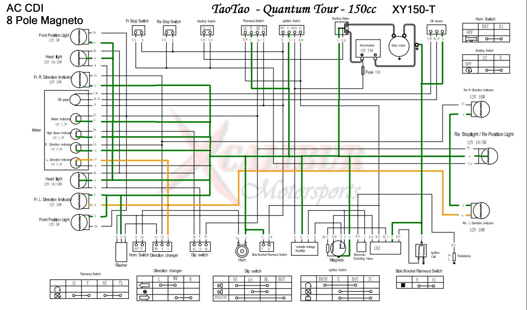 2014 Tao Tao Moped Wiring Diagram