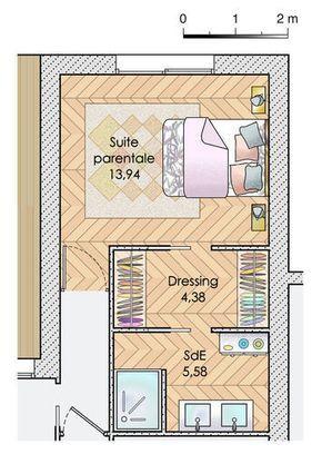 Une maison pour vivre au jardin #chambreparentale