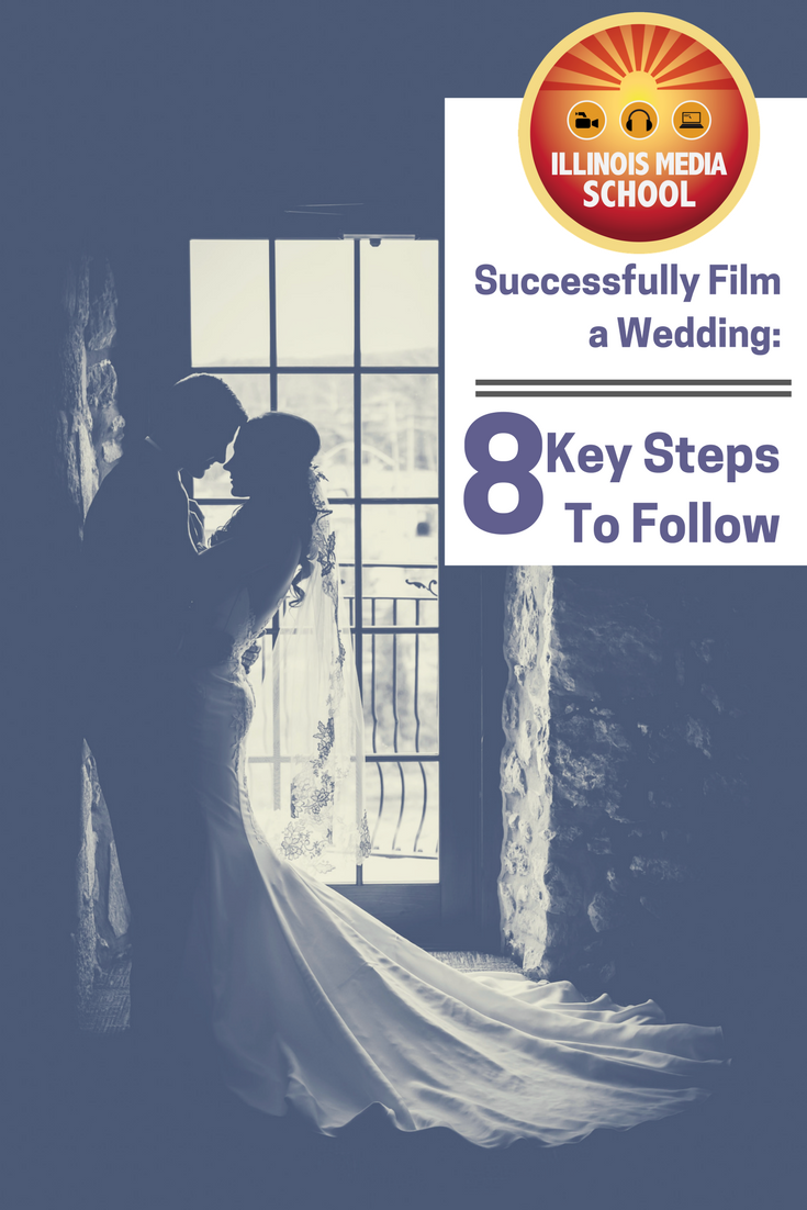 Successfully Film A Wedding With 8 Key Steps Be On Air Videography Film Wedding