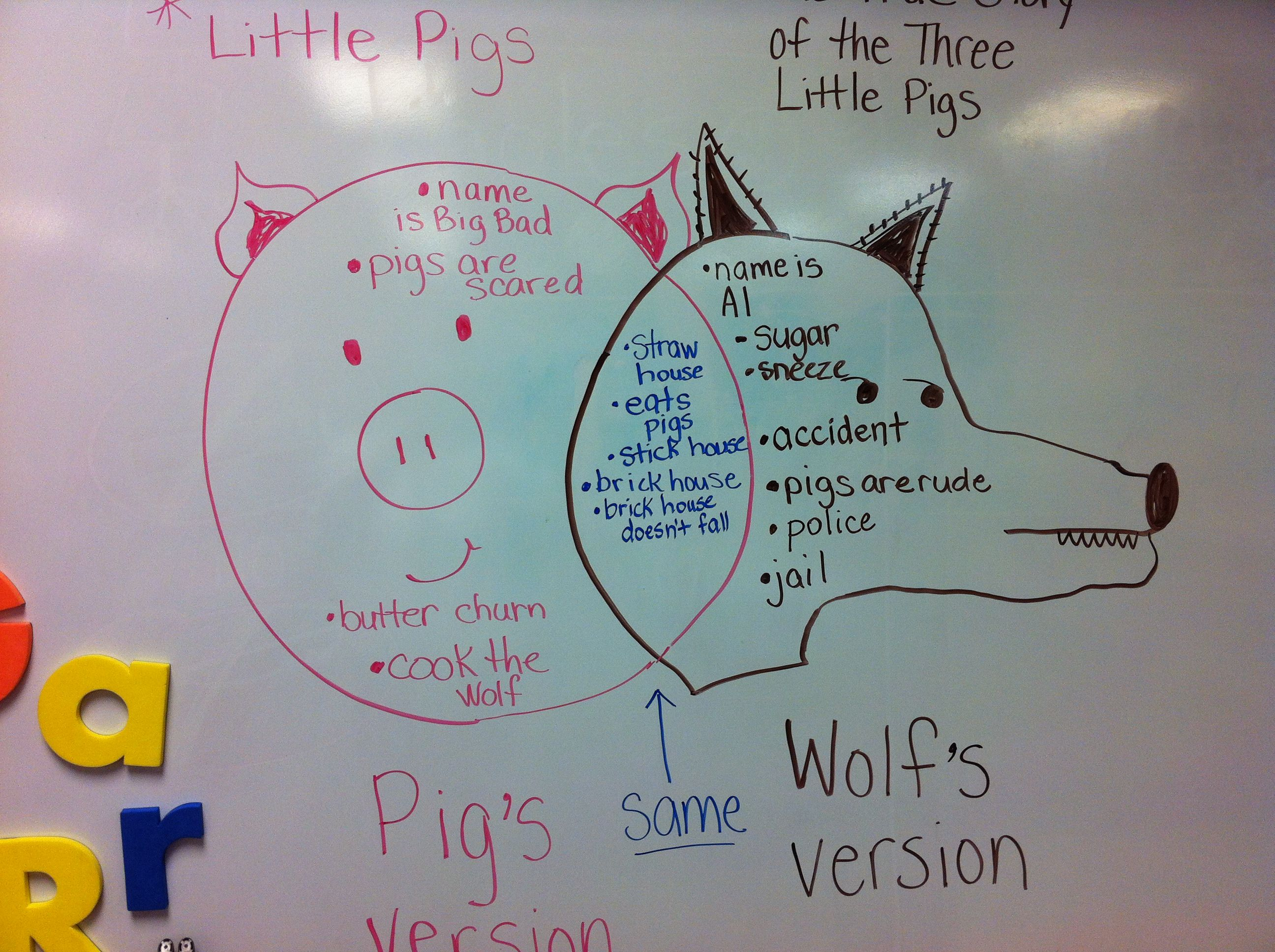 venn diagram i use w my kindergartners to compare contrast the 3 little pigs and the true story of the 3 little pigs  [ 2592 x 1936 Pixel ]