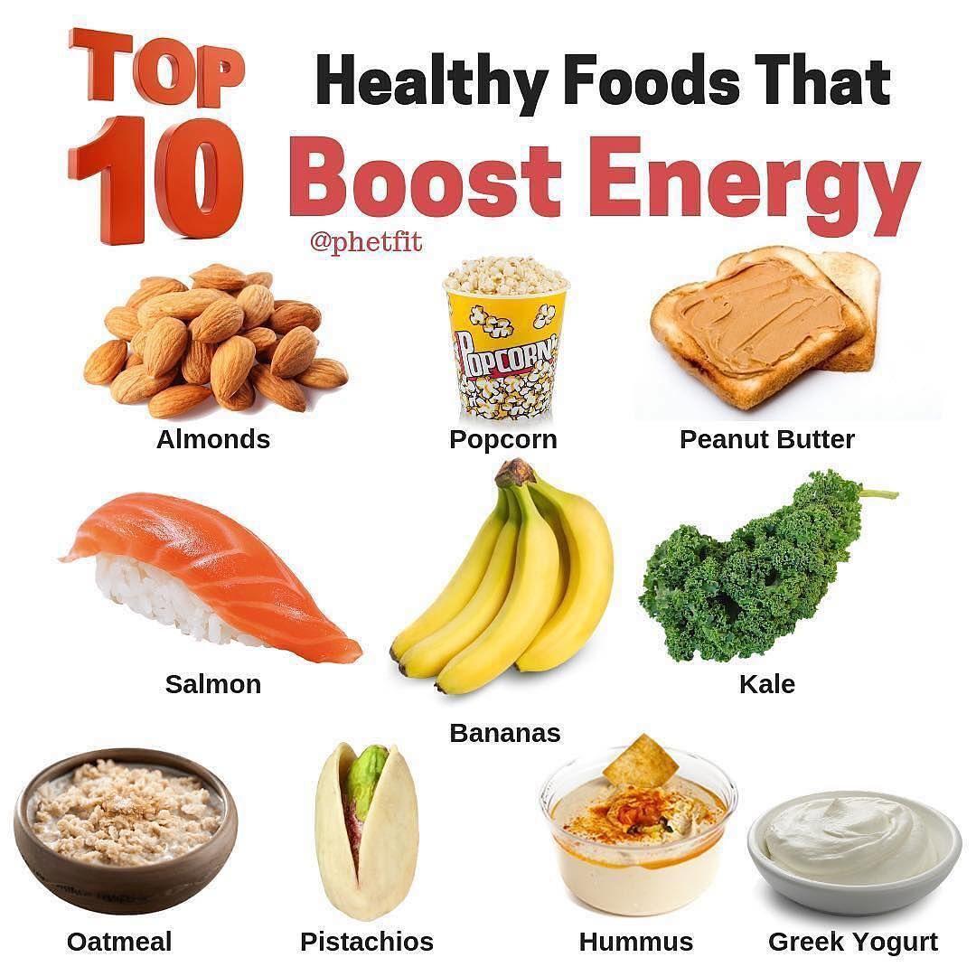 top 10 healthy diet foods