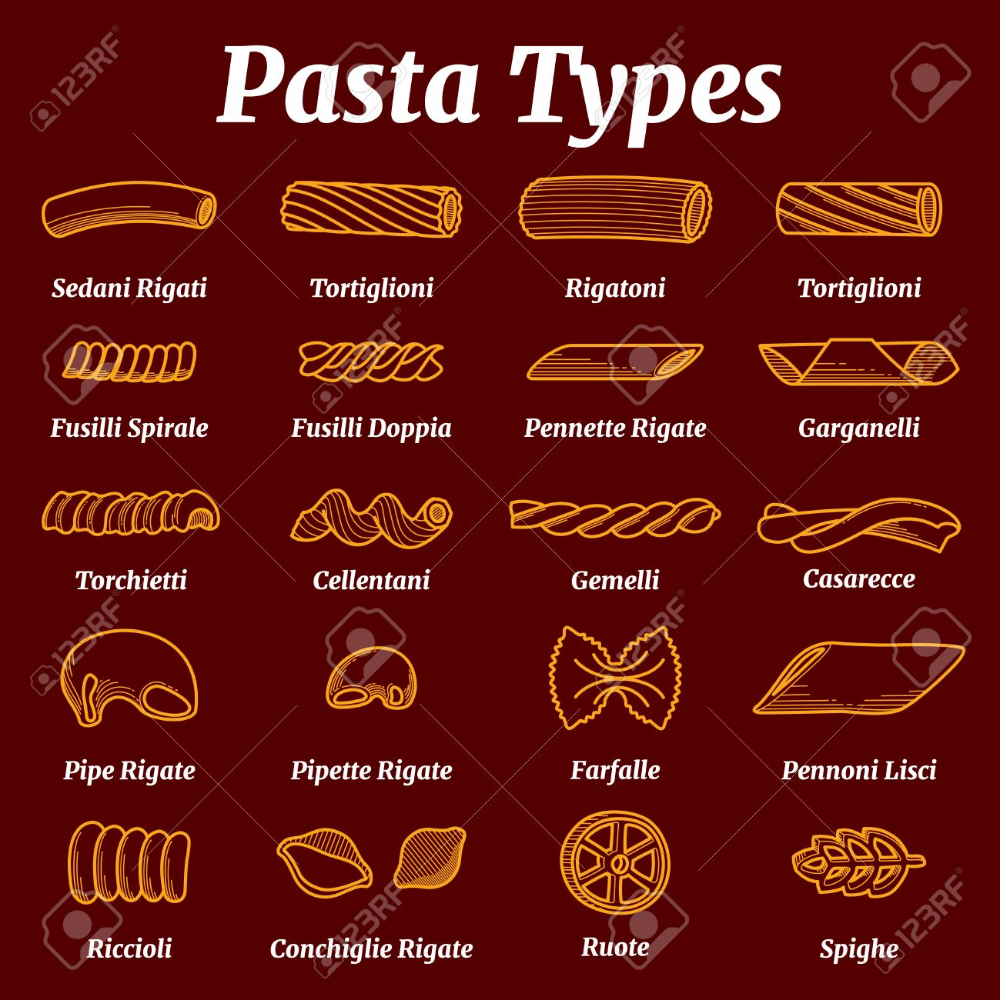 Traditional Italian Pasta List With Names Vector Set Types Of In 2020 Italian Pasta Pasta Types Pasta