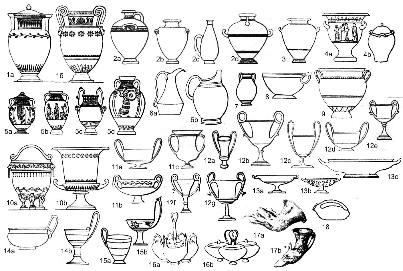 Shapes Of Ancient Greek Vases