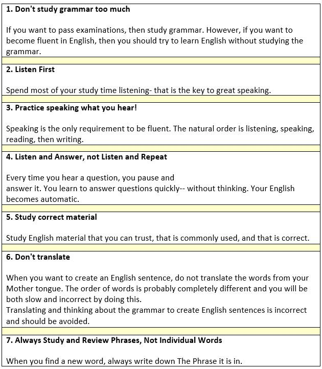 How to learn to speaking basic english fluently for free