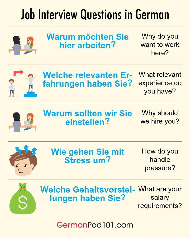 GermanPod20 on Twitter   Learn french online, Learn greek, Learn ...