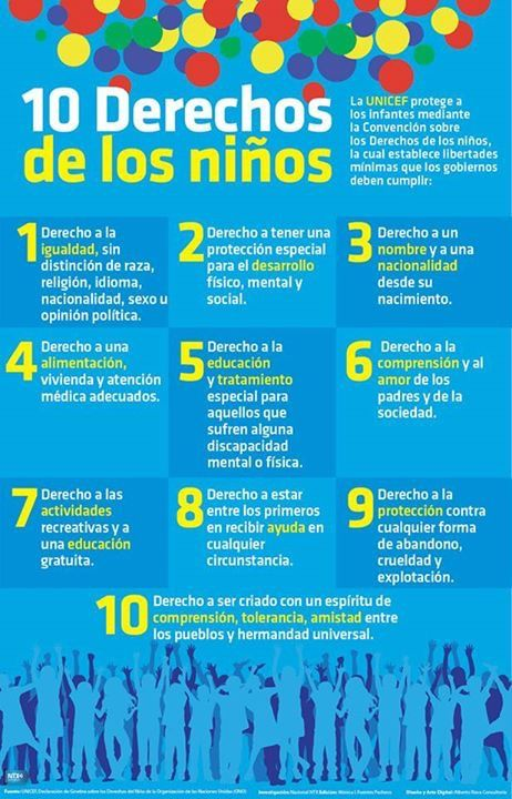 10 Derechos De Los Niños Derechos De Los Niños Deberes De Los Niños Derecho A La Educacion