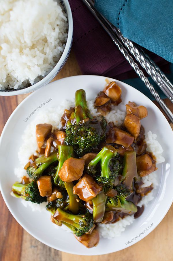 This easy 20 minute teriyaki chicken and broccoli will soon be a i love chicken and i love dinner quick cooking chicken dinners and i bet you do too there are few things more frustrating in the kitchen than chicken forumfinder Gallery