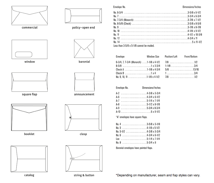 envelope sizes useful knowledge envelope sizes envelope