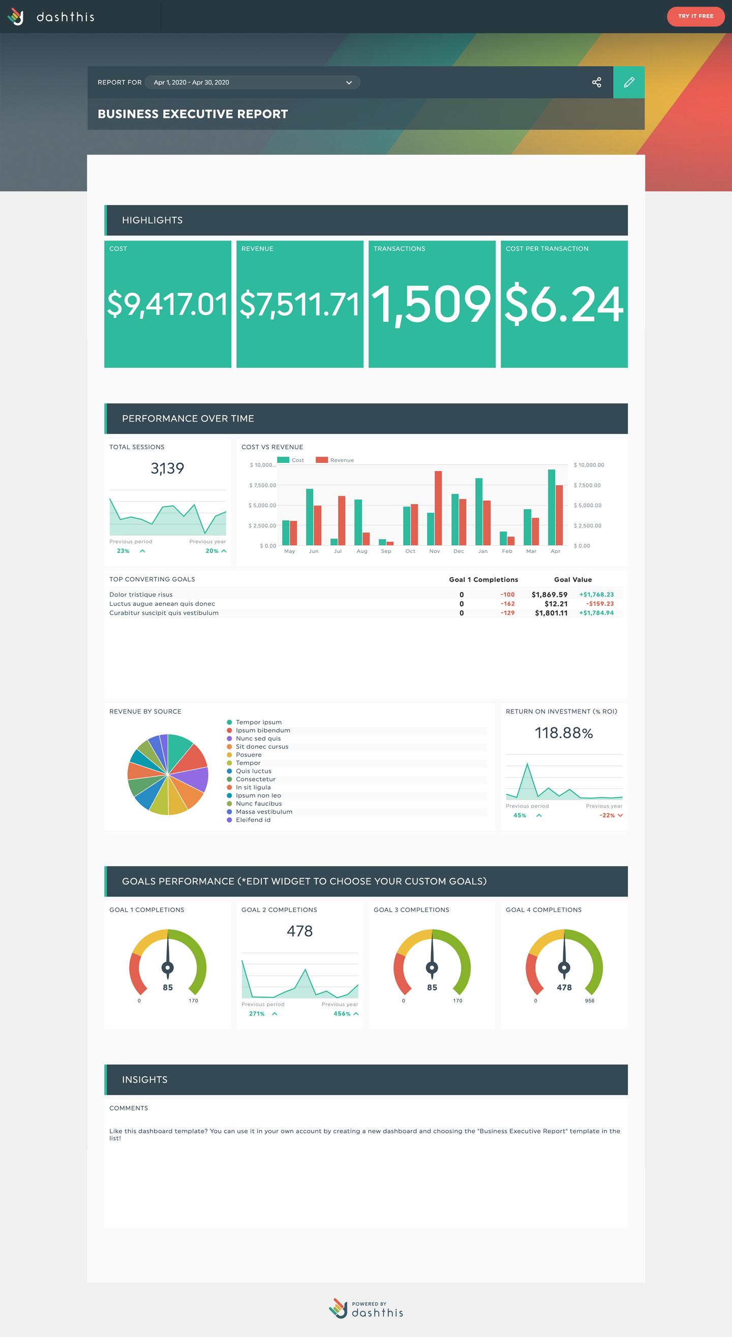 Executive Report Template Marketing Report Template Report Template Work Planner