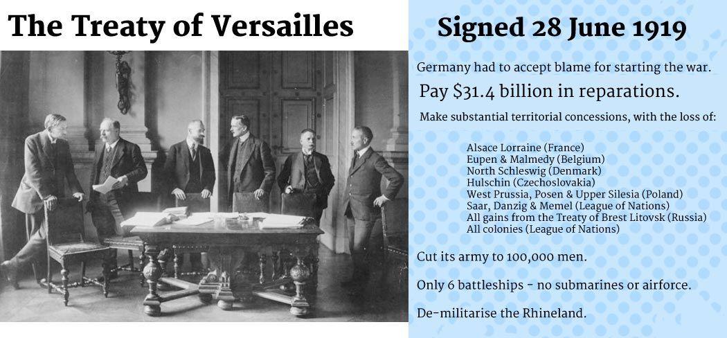 treaty of versailles essay conclusion